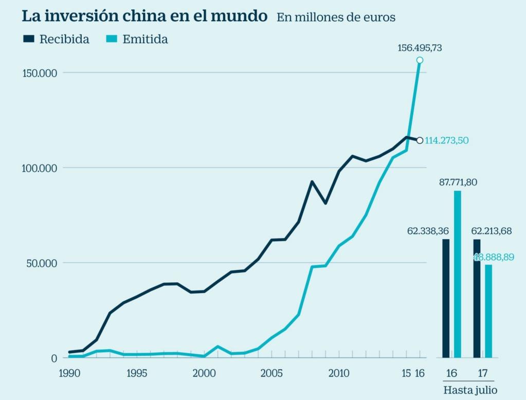 China: de donde viene, adonde va. Evolución del capitalismo en China. - Página 27 15028811