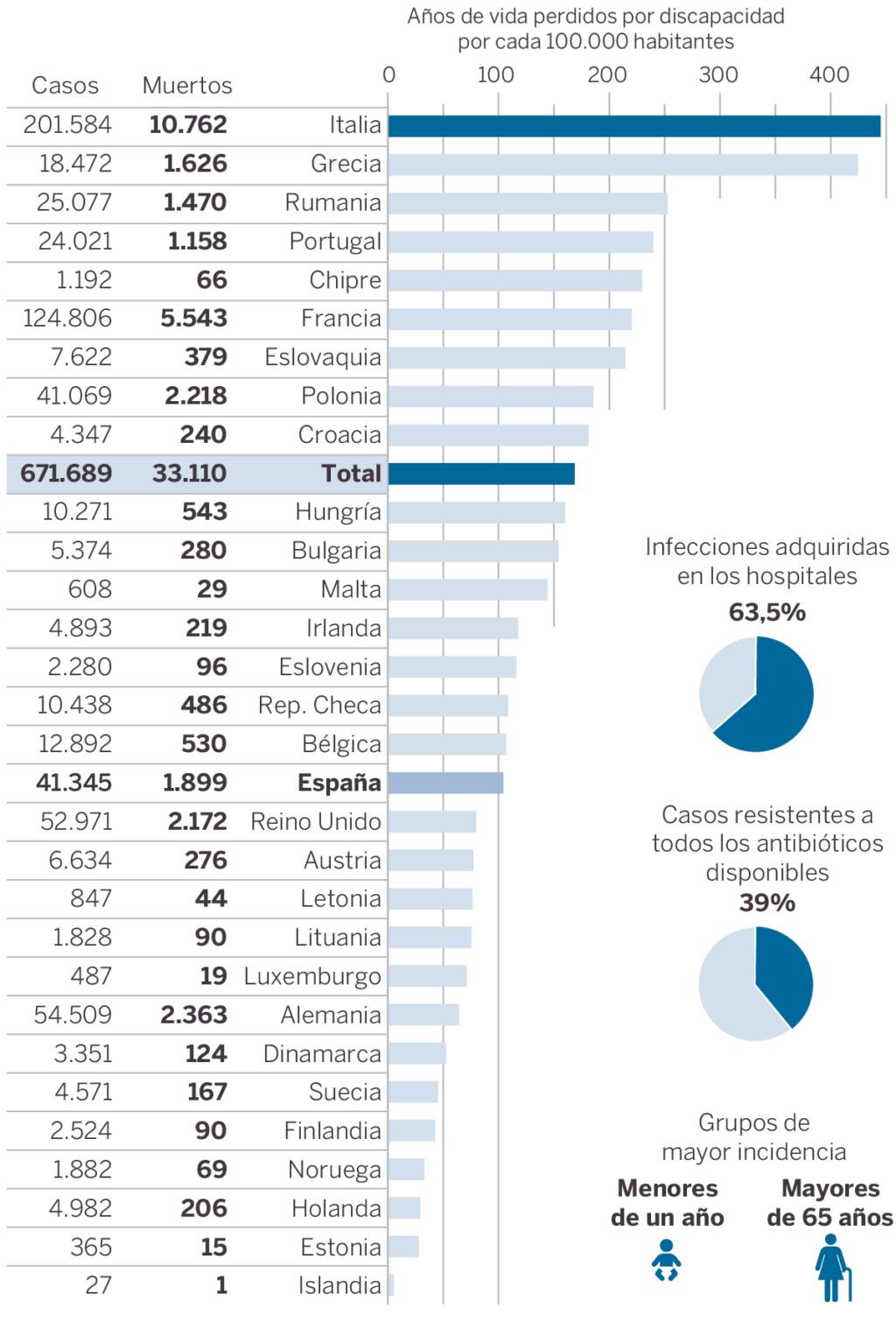 Antibióticos: Miles de personas muertas cada año, resistencias, tuberculosis, alergias... - Página 2 15375410