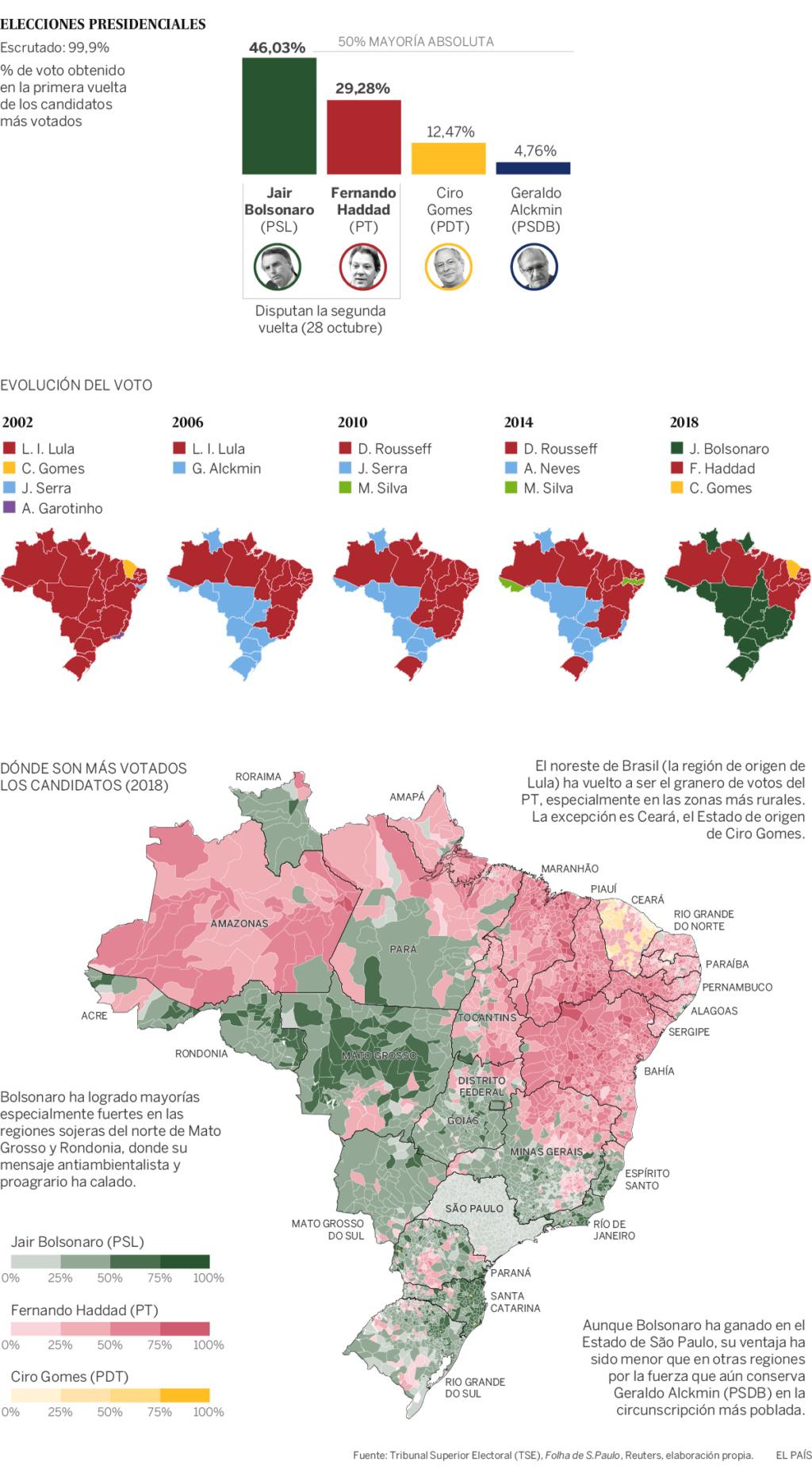 Brasil, crecimiento económico capitalista y luchas de clases. - Página 12 15389910