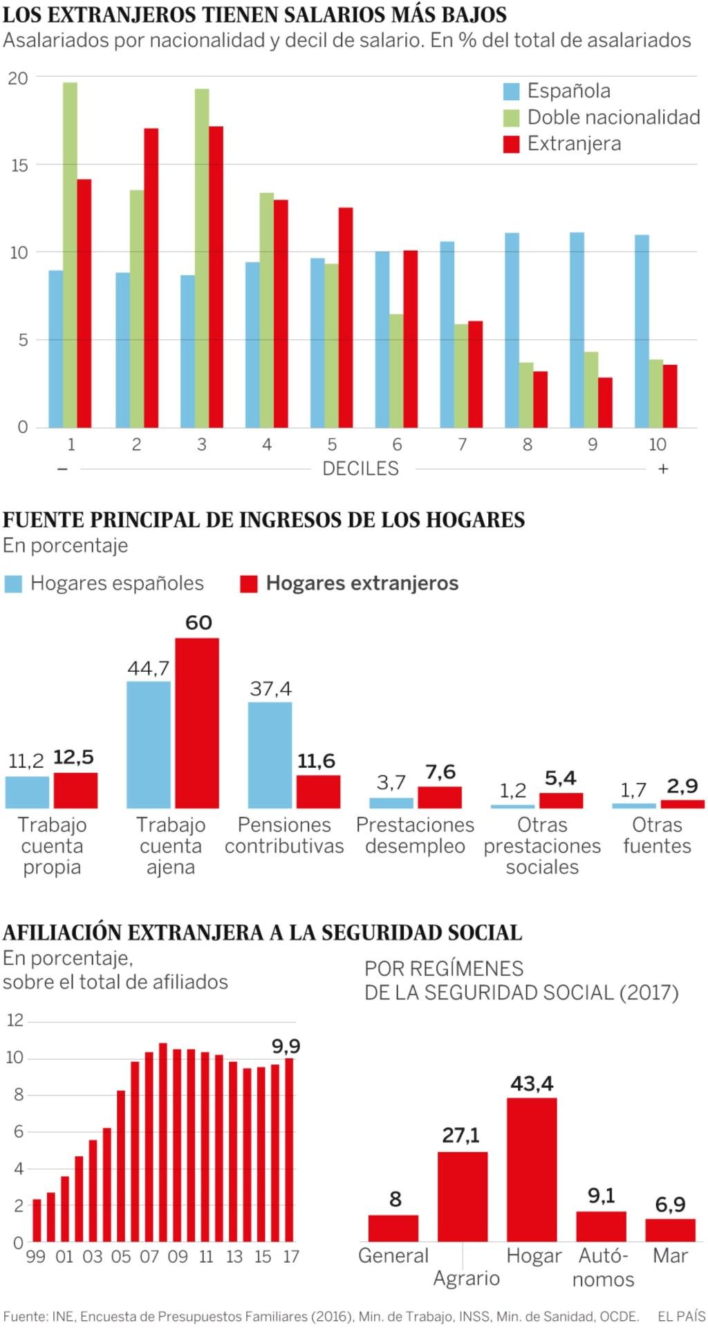 España, paraíso capitalista. Las condiciones de la lucha de clases y ... - Página 10 15732310
