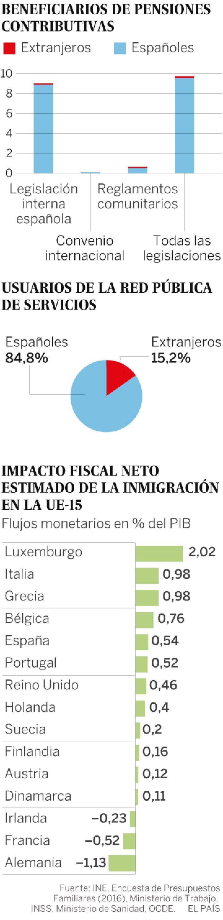 España, paraíso capitalista. Las condiciones de la lucha de clases y ... - Página 10 15732311