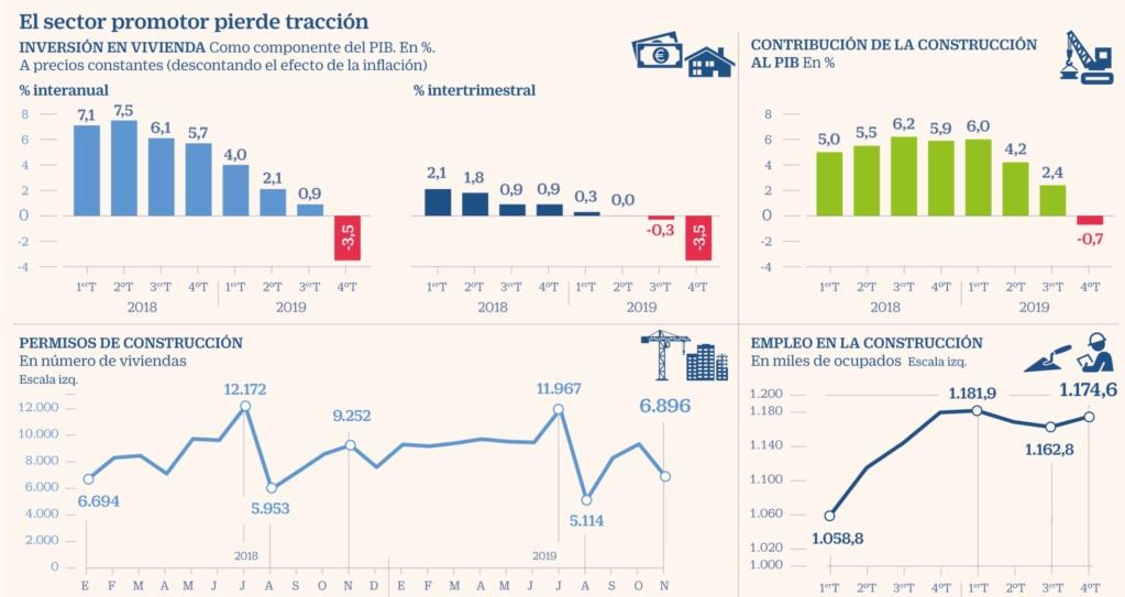 Realidades de la vivienda en el capitalismo español. Luchas contra los desahucios de viviendas. Inversiones y mercado inmobiliario - Página 26 15810910