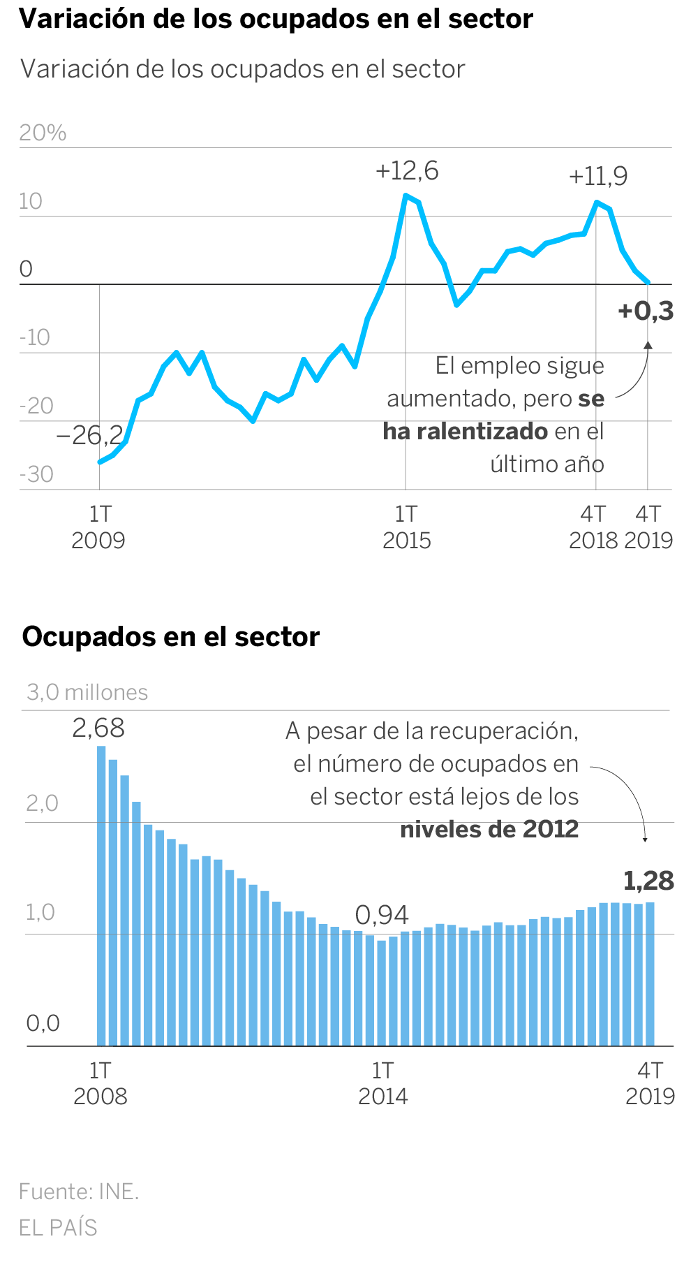Realidades de la vivienda en el capitalismo español. Luchas contra los desahucios de viviendas. Inversiones y mercado inmobiliario - Página 26 15812710