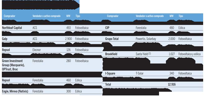 Energía en España. - Página 5 15815410