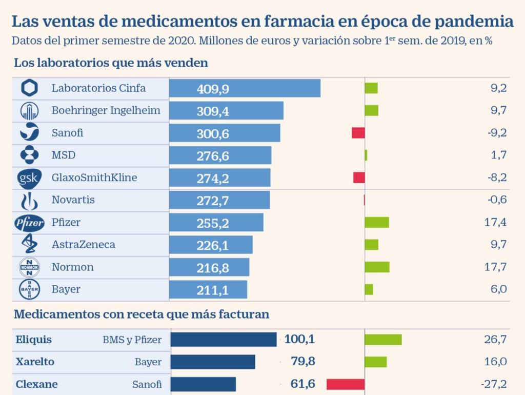 """Sanidad pública: financiación, copago, repago y """"otras fórmulas"""" - Página 3 15984610"""
