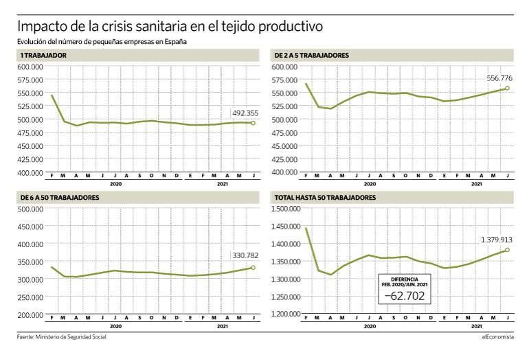 Crisis y desarrollo capitalista, inversiones, finanzas, bonos, capitalización bancaria, deuda... Relaciones de fuerza intercapitalistas.[2] - Página 25 16082110