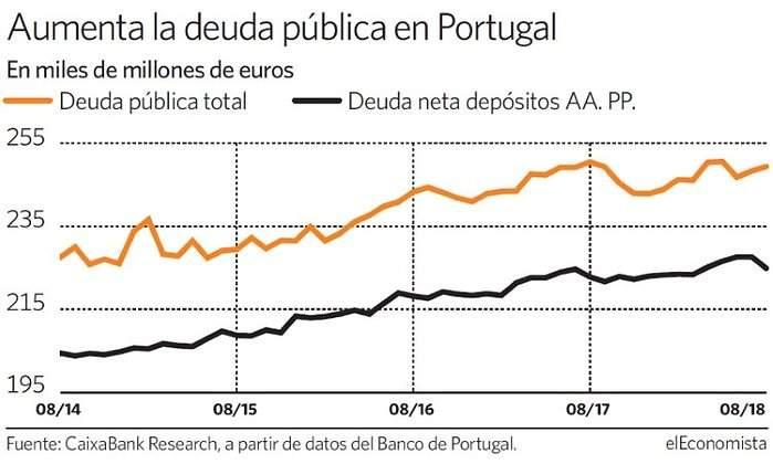 Portugal: Vientos de ajuste... de cuenta$. Lucha de clases. - Página 6 700x4210
