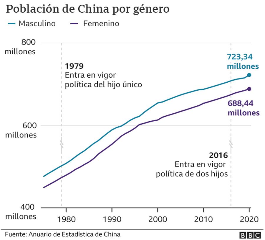 China: de donde viene, adonde va. Evolución del capitalismo en China. - Página 38 _1187310
