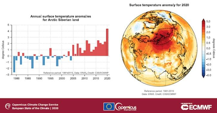 Clima, cambio climático antropogénico... capitalista. - Página 24 Esotc_10