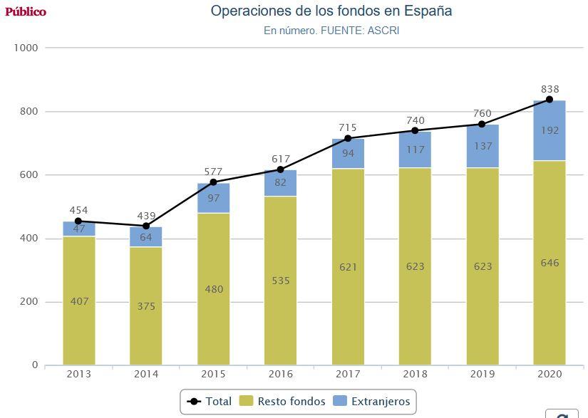 España, paraíso capitalista. Las condiciones de la lucha de clases y ... - Página 15 Fondos10