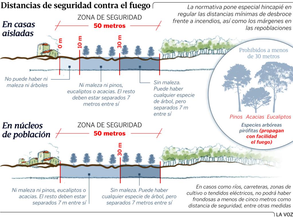 Más eucaliptos,  más   coníferas. Consecuencias de la sed de beneficio$ en la húmeda Galicia. El sector forestal. - Página 4 Ga17p310