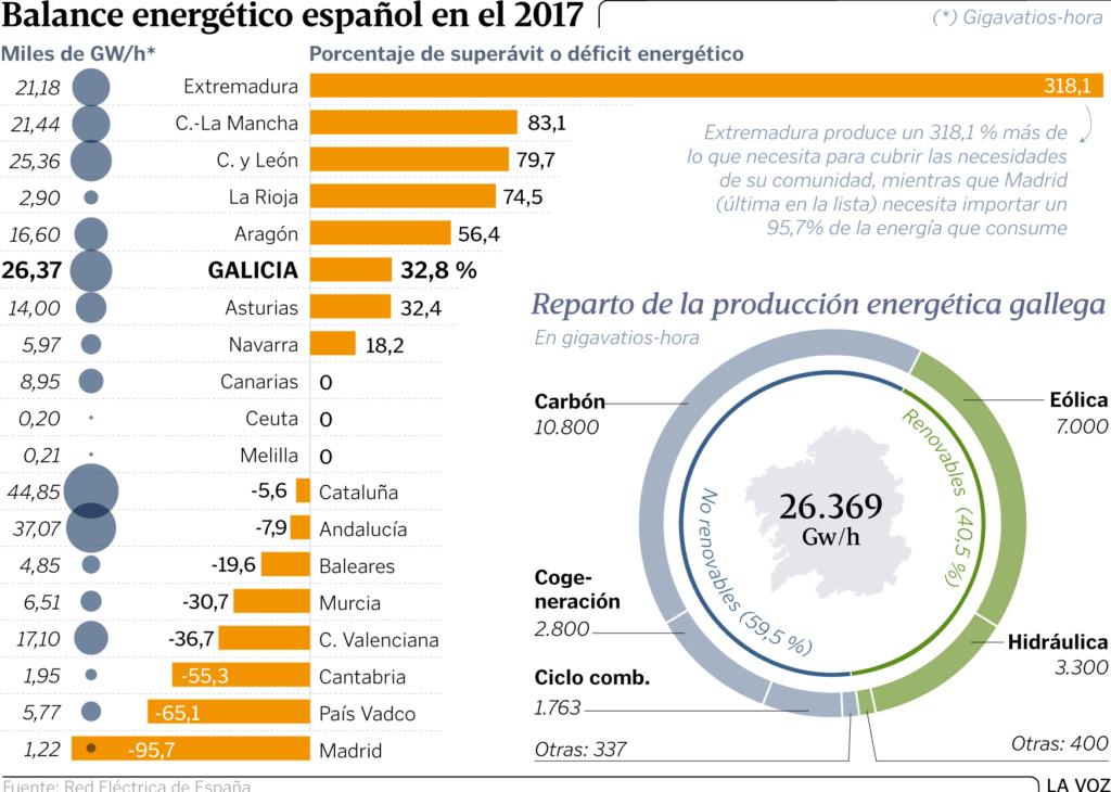 Energía en España. - Página 2 Gj20p310