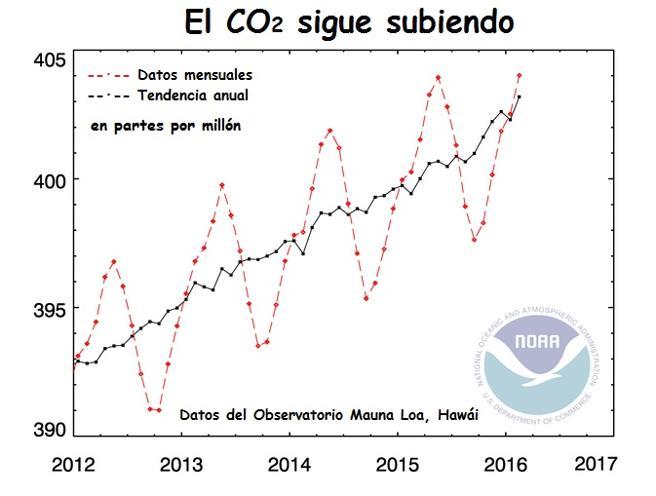 Clima, cambio climático antropogénico... capitalista. - Página 8 Img_je10