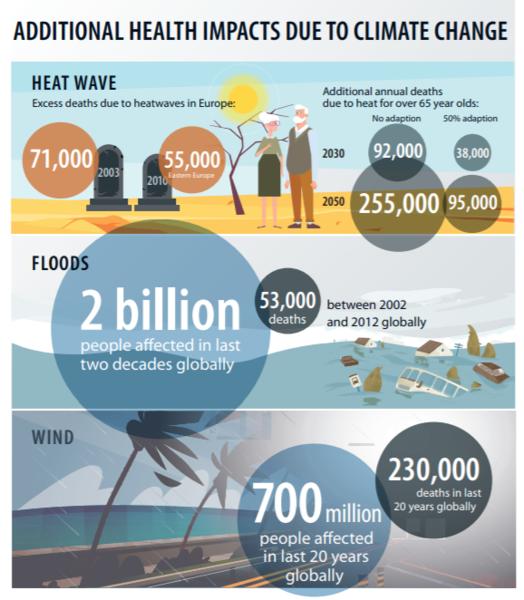 Clima, cambio climático antropogénico... capitalista. - Página 9 Infogr10