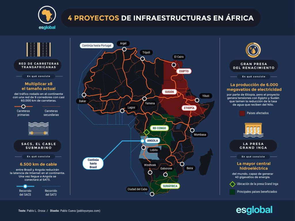 Africa en la mira. La Unión Europea, China, EEUU, emergentes.... - Página 2 Infogr11
