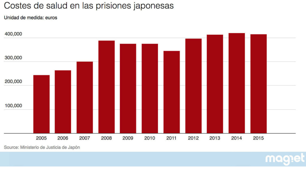 """Japón, economía capitalista: """"Que se den prisa y se mueran"""". - Página 3 Ld9-ci11"""