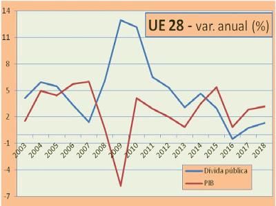 Portugal: Vientos de ajuste... de cuenta$. Lucha de clases. - Página 6 Maio2b10