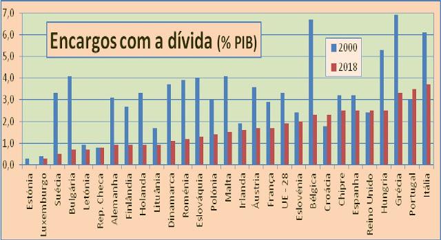 Portugal: Vientos de ajuste... de cuenta$. Lucha de clases. - Página 6 Maio2b11