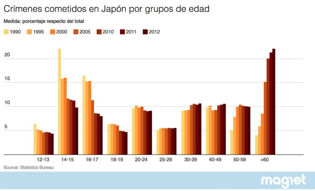 """Japón, economía capitalista: """"Que se den prisa y se mueran"""". - Página 4 Ohlyeg10"""