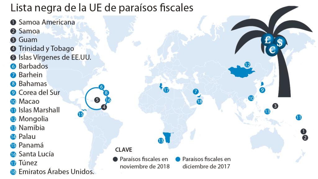 Paraísos fiscale$ y clase canalla de canallas con clase. - Página 3 Parais10
