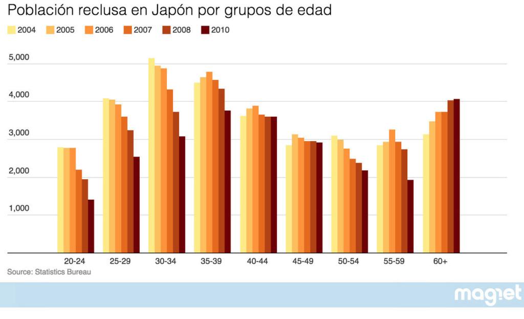 """Japón, economía capitalista: """"Que se den prisa y se mueran"""". - Página 4 Rujljx10"""