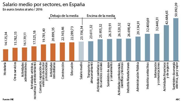 """Pensiones, jubilad@s. Continuidad en el """"damos y quitamos"""". Aumento de la privatización. La OCDE y el FMI por disminuirlas, retrasarlas...   - Página 10 Salari10"""