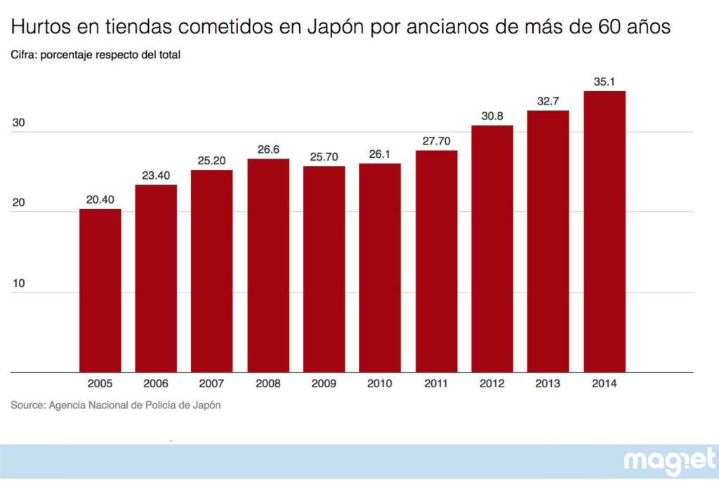 """Japón, economía capitalista: """"Que se den prisa y se mueran"""". - Página 4 Szk_ba10"""