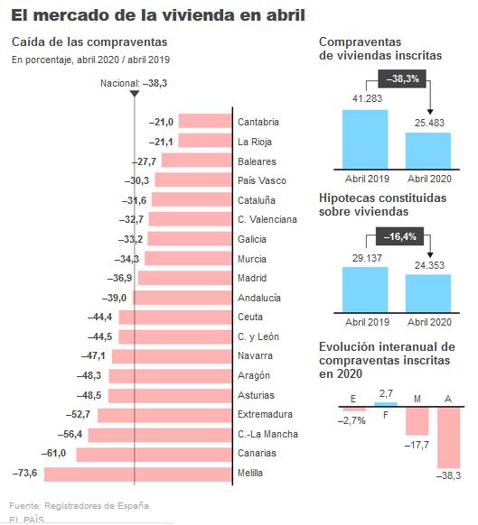 Realidades de la vivienda en el capitalismo español. Luchas contra los desahucios de viviendas. Inversiones y mercado inmobiliario - Página 26 Vivien10