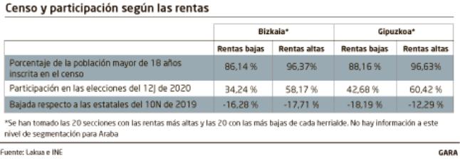 Euskal Herria: Reestructuración de la explotación... - Página 12 Votaci10