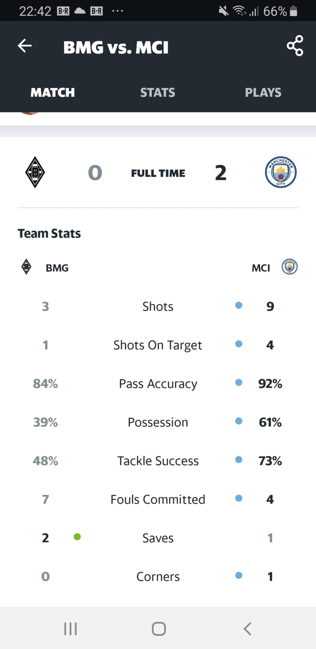 UCL Ro16 2020/21   BMG Vs Manchester City Screen10
