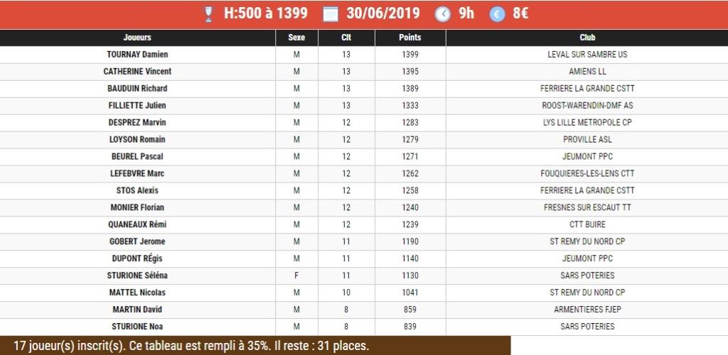 1er tournoi national du PPC JEUMONT LE 29 et 30 juin 2019 !! H-139911