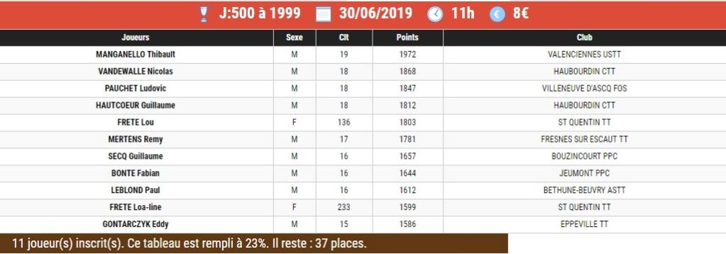 1er tournoi national du PPC JEUMONT LE 29 et 30 juin 2019 !! J-199910