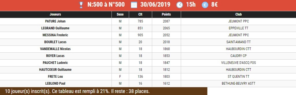 1er tournoi national du PPC JEUMONT LE 29 et 30 juin 2019 !! N-n50010