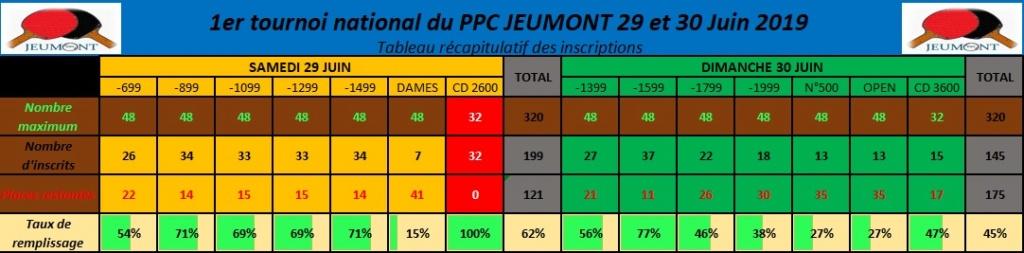 1er tournoi national du PPC JEUMONT LE 29 et 30 juin 2019 !! Tablea10