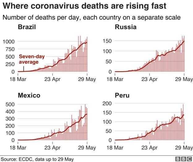 Coronavirus - 30th May 514c6b10