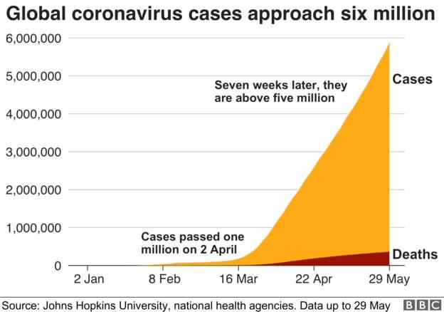 Coronavirus - 30th May 971f6010