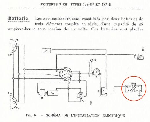 Des Peugeot avant les 01, équipées électriquement en DUCELLIER, avec le positif à la masse (au châssis). Exemple : la 190 S 1771010