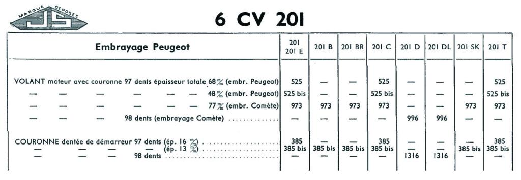 Préparation de «La Charmante» - Page 2 Couron11