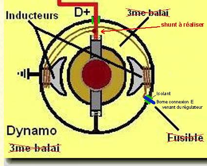 Maintien de charge et niveau électrolyte  - Page 2 Dyn_mo10