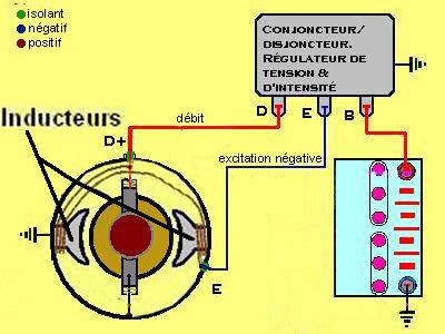 Maintien de charge et niveau électrolyte  - Page 2 Dyn_re10