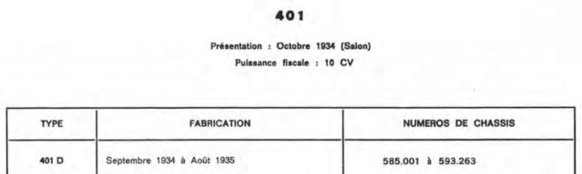 identification vehicule  - 401D N_40110