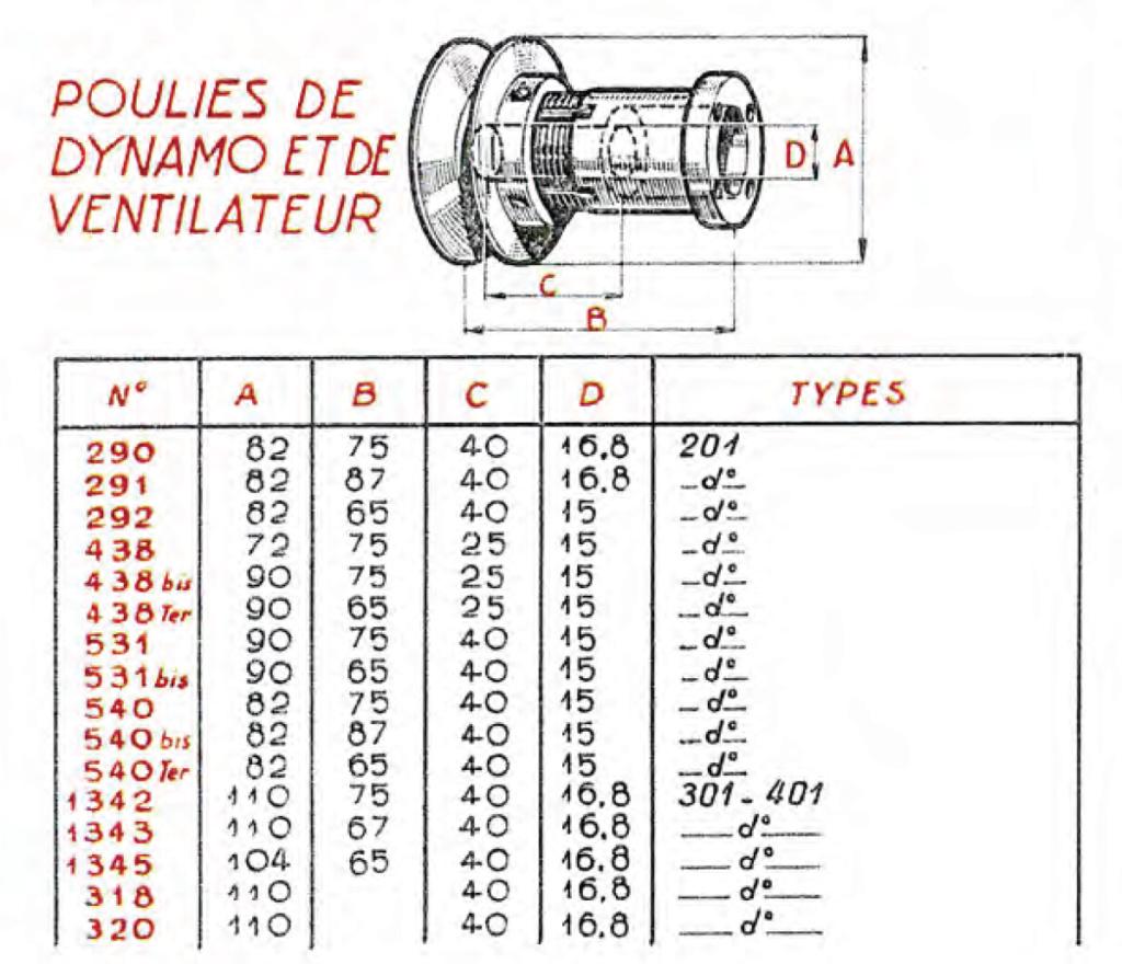 Restauration de la 201 Cabriolet de Tibo - Page 5 Poulie11