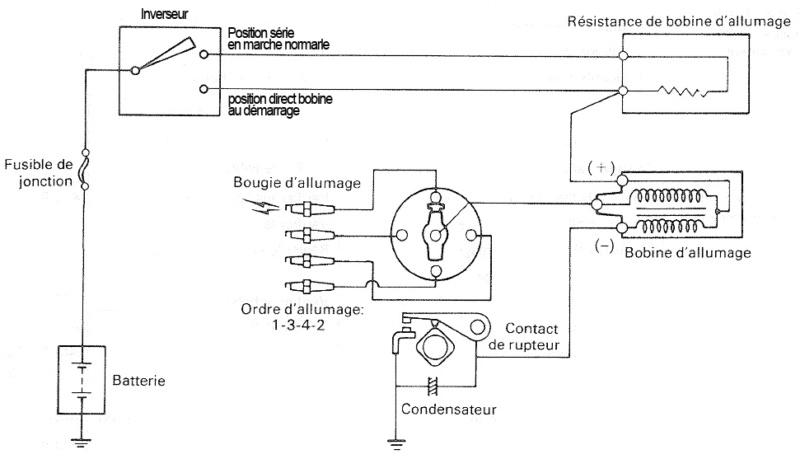 restauration ou confection d'un coupé affaire  - Page 2 Resist10