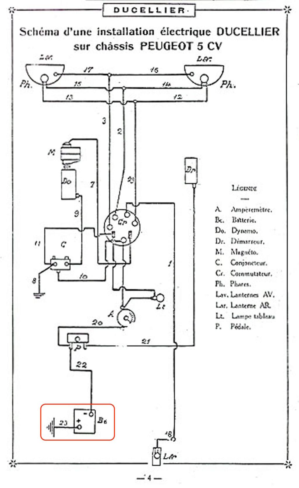 Des Peugeot avant les 01, équipées électriquement en DUCELLIER, avec le positif à la masse (au châssis). Exemple : la 190 S Schema12