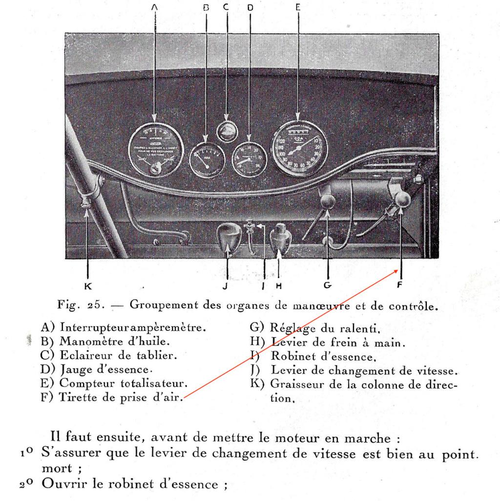 Restauration de la 201 Cabriolet de Tibo - Page 10 Tdb20110