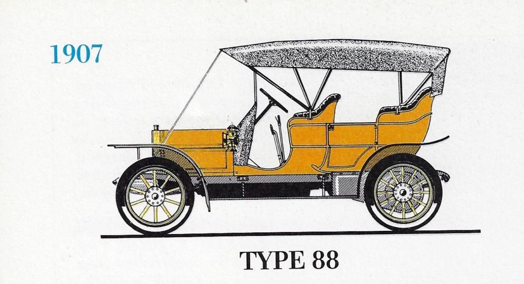 Cartes Postales Anciennes de garages PEUGEOT (Garages, Agences et Concessions) - Page 2 Type8810
