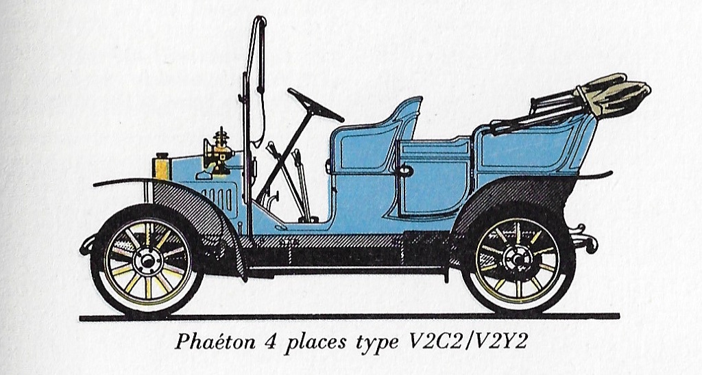 Cartes Postales Anciennes de garages PEUGEOT (Garages, Agences et Concessions) - Page 2 Typev210