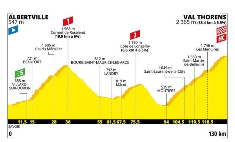 Le Tour de France passe en Tarentaise - Page 2 19tdfb11