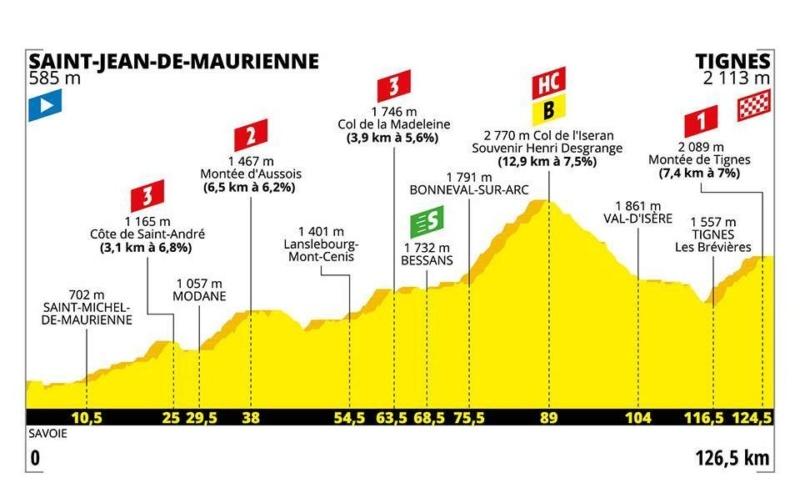 Le Tour de France passe en Tarentaise - Page 2 19tdft11