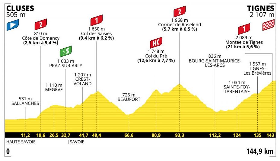 Le Tour de France passe en Tarentaise - Page 2 21_tdf10